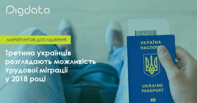 який відсоток українців розглядають можливість трудової міграції